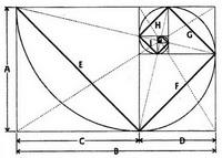 Золотое сечение в геометрии