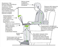 Эргономика работы на ноутбуке