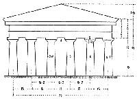 Архитектурные пропорции