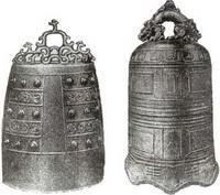 Древние литые колокола (Китай)